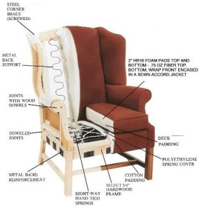 quality-home-furniture-construction